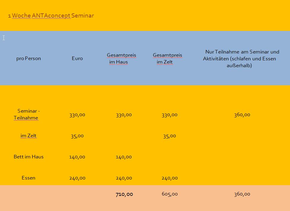 prices seminar