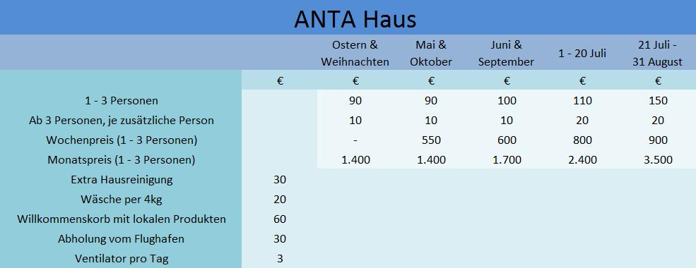 ANTAhaus_preis