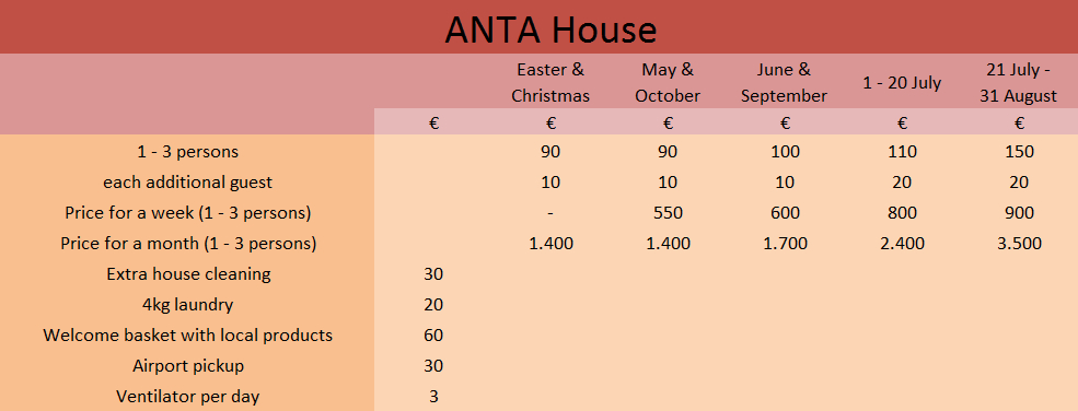 ANTAhouse_price