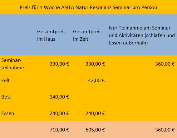 Seminar_Preistabelle